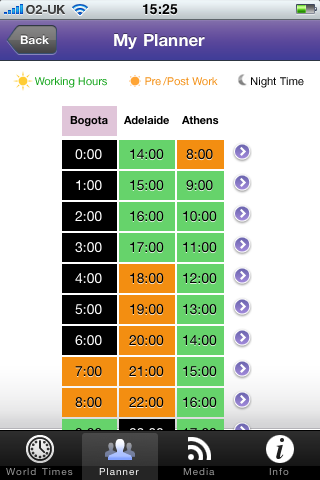 Time and date meeting planner in Perth