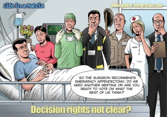 Decision rights